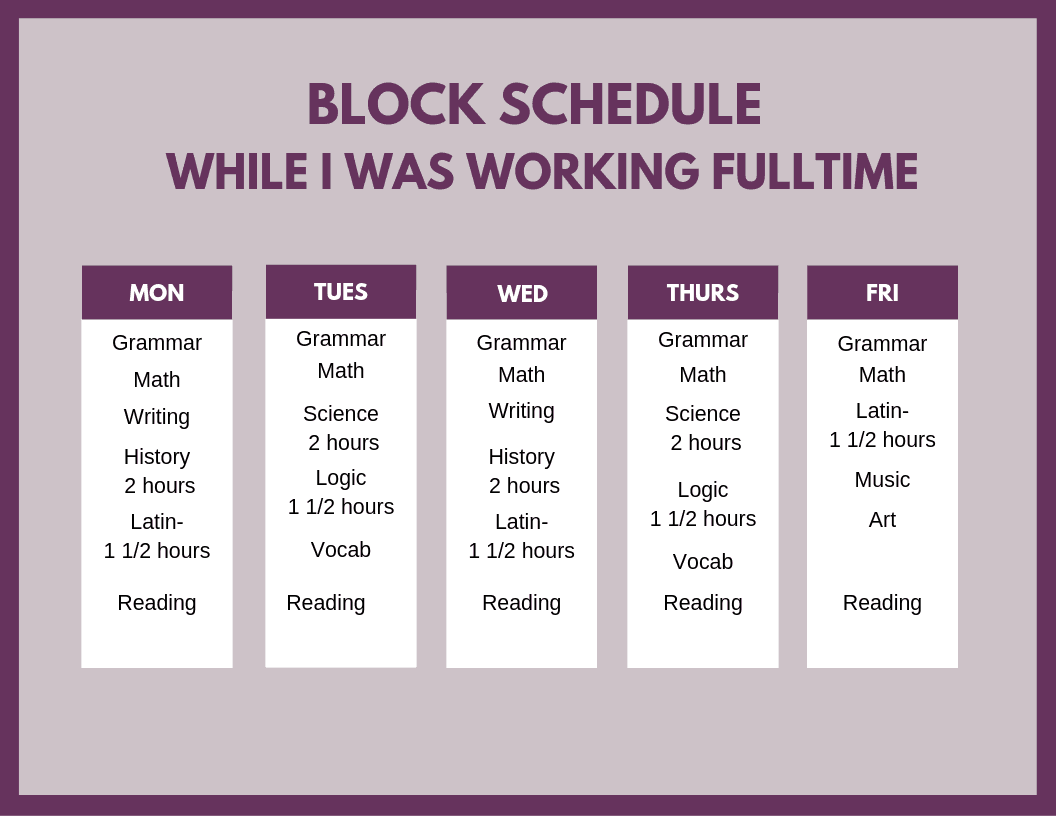 Block schedule of a full time working homeschool mom
